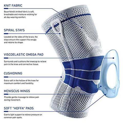 Caresole Knee Sleeve