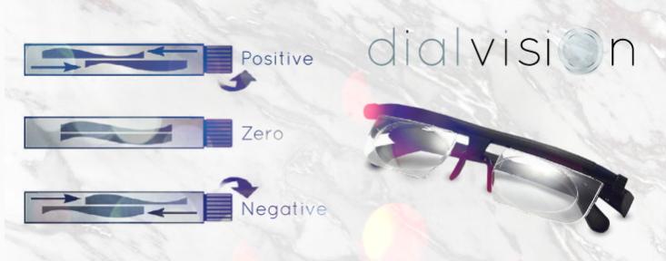 Dial Vision Benutzung