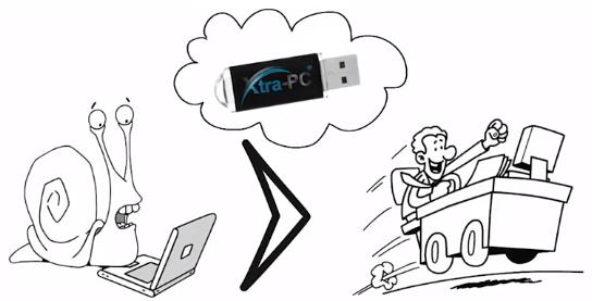 Xtra-PC Effekt